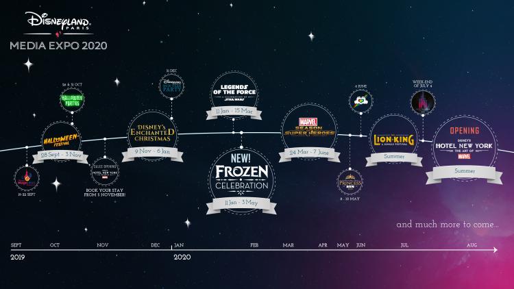 Timeline-Disneyland-Paris-2020-e1568131611191.png