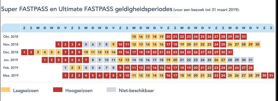 geldigheid fastpass